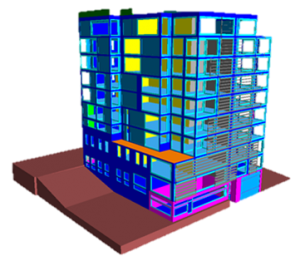 Il Casino Thermal Model